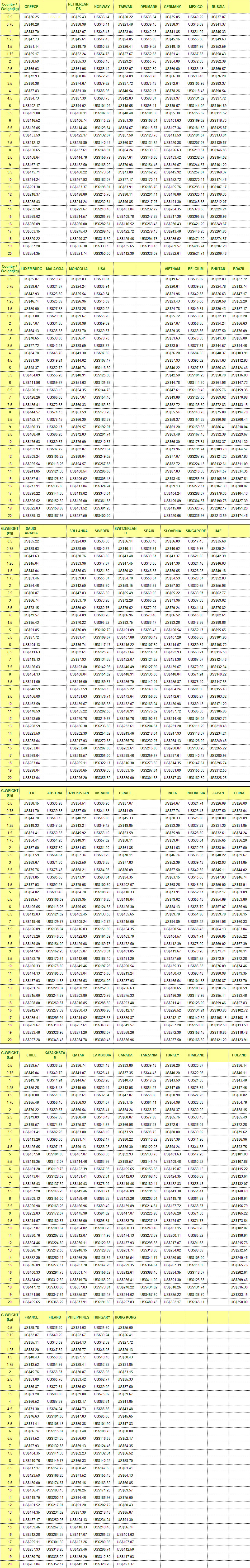 ems rates from Korea